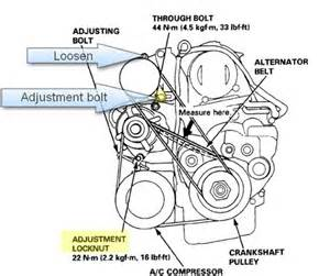 94 honda accord engine diagram 94 get free image about