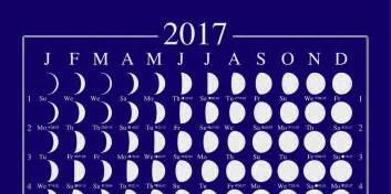 Blue Moon Calendar Blue Moon Calendar 2017 Calendar 2017