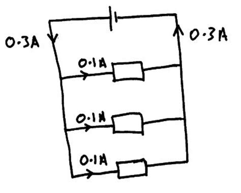 current in a parallel resistor circuit circuits current potential difference resistance and cells in series and parallel circuits