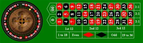 roulett tisch en andere casinospellen speel gratis of om