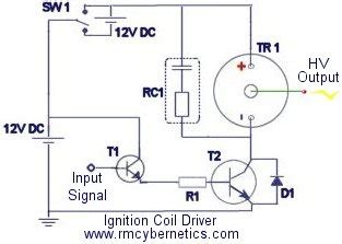 motorcycle ignition coil wiring diagram