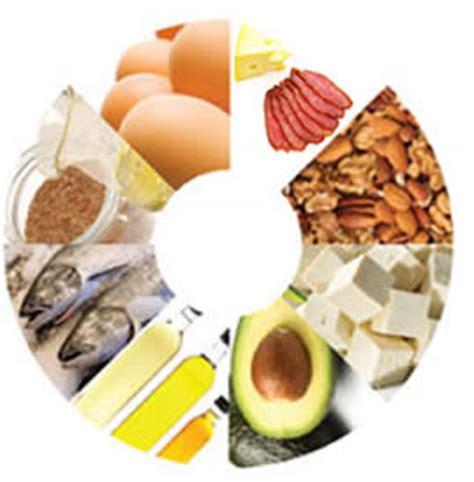 alimenti ricchi di trigliceridi 187 alimenti trigliceridi