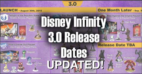 disney infinity figure release dates infinity character falcon release date autos post