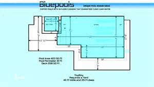 pool sizes in ground pool design