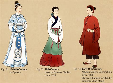 chinese traditional fashion timeline updated evolution of vietnamese clothing nan s sketchblog