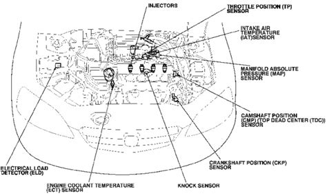 13 2001 honda civic lx engine diagram pics wiring