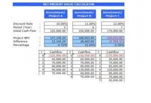 npv excel template excel calculator excel loan calculator