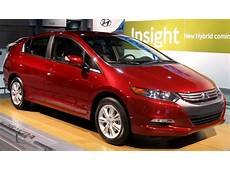 Best New Car Loan Rate