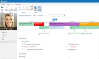 microsoft project and portfolio management implementation
