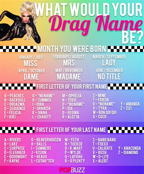 name generator quiz what should your drag name be popbuzz