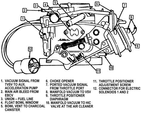 repair guides carbureted fuel system carburetor autozonecom