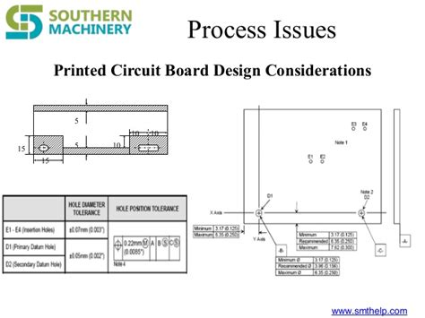 pcb layout design considerations through hole pcb design considerations