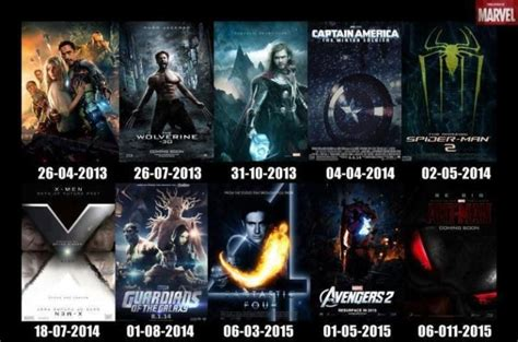 marvel film list upcoming upcoming marvel movies 2013 2015 snapzu com