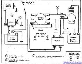 rockwell wiring diagram wiring diagrams