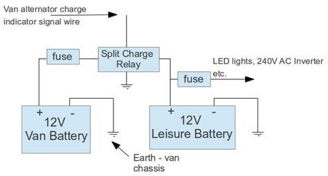 citroen dispatch split charge relay leisure battery setup