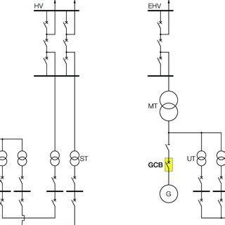 Pdf Generator Circuit Breakers Application Guide