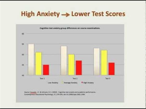 printable stress quiz for college students reducing college students test anxiety 11 11 mp4 youtube