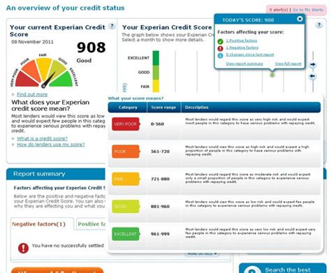 Credit Opinion Format Catalogues Guaranteed Mobile Contracts
