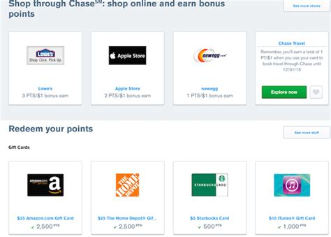 Chase Rewards Gift Cards - the value of chase ultimate rewards points