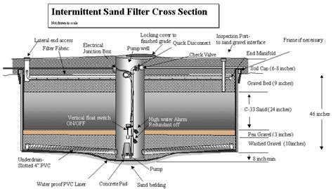 stock photography of sand filter for septic tank k8388120 search