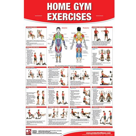 productive fitness poster series home exercises