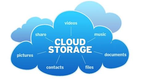 android cloud storage 7 most popular cloud storage apps for android
