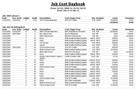 Construction Job Cost Report Template