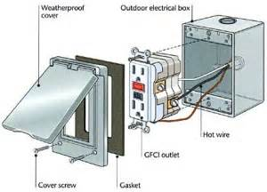 how to install electrical outlet how to install electrical outlet apps directories