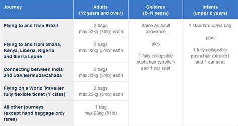 united economy baggage allowance united economy baggage allowance philippine airlines
