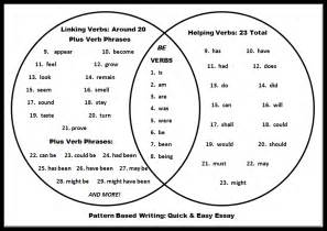 helping verbs list and linking verbs list venn diagram