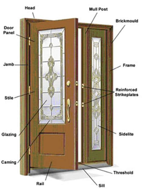 Molding Trim Coldwater Lumber Parts Of A Front Door