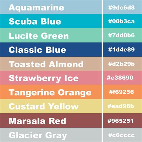 hex code pantone color palette for 2015 aquamarine scuba blue lucite green classic