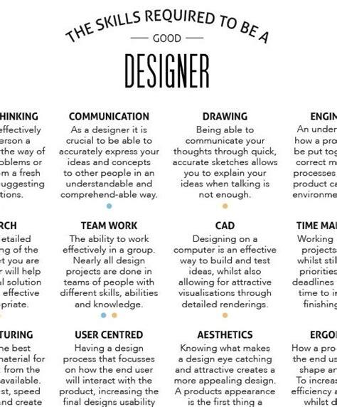 interior design qualifications required interior designer qualifications required interior ideas