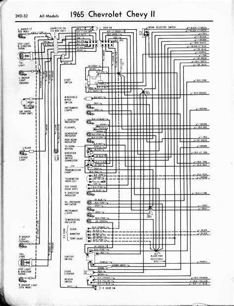 1963 impala wiring diagram color get free image about