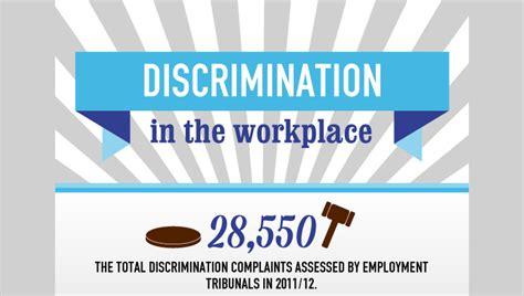 racial discrimination quotes like success