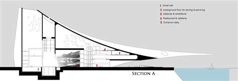 opera house section gallery of busan opera house proposal task architects 5