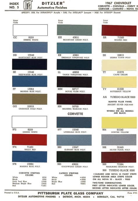 Yellow Exterior Paint by 1967 Chevelle Paint Codes