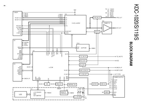wiring diagram for kenwood kenwood home stereo wiring