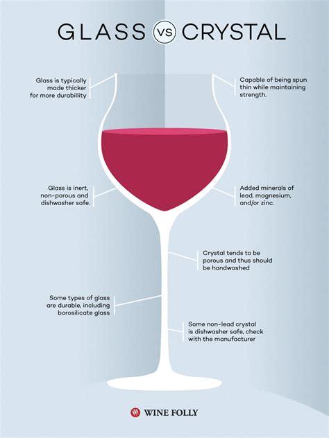 Wine Glass Vs Chagne Glass Vs Glass When It Comes To Wine Glasses Wine Folly