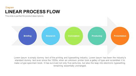linear flow chart template linear process flow powerpoint and keynote template