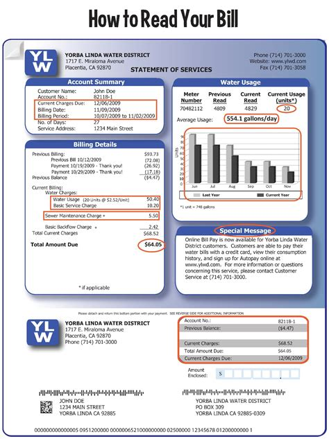 how to read about your water bill