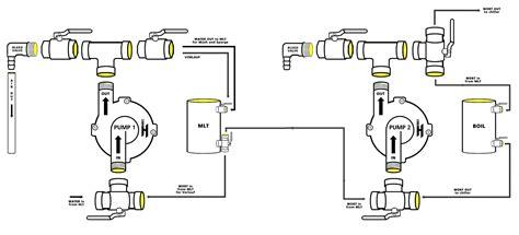 home brewing setup diagram home brew boil kettle wiring diagram 20 gallon brew kettle