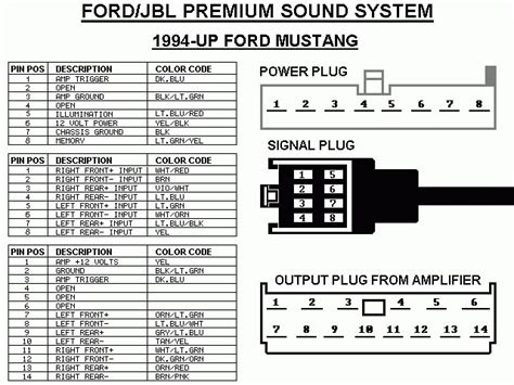 94 ford ranger radio wiring diagram wiring diagram and