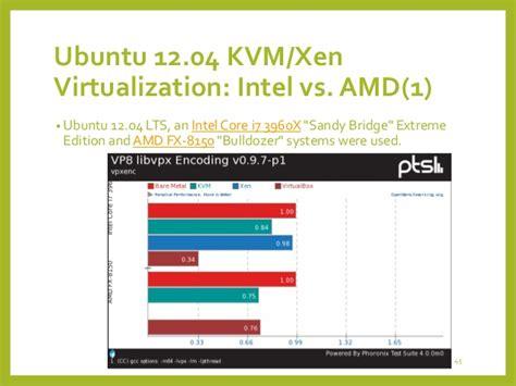 configuring a new ubuntu 11 04 kvm virtual network hardware support for efficient virtualization