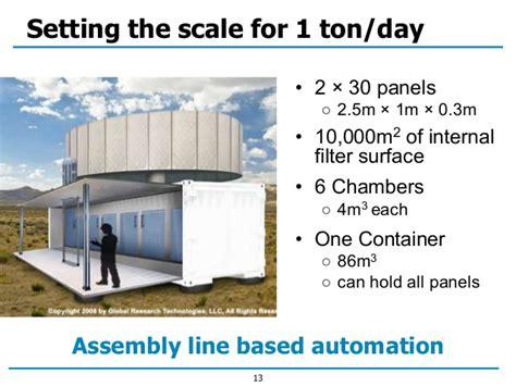 Murah Filter Air 20 Inch 1m 3m 5m 10m 20m allen wright centre for negative carbon emissions arizona state uni