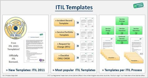 Free Itil Templates And Checklists Updated Pin Https De Pinterest Com Pin Itil Incident Management Process Template