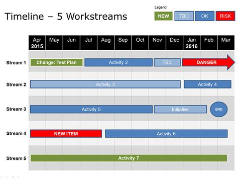 swimlane timeline template enom warb co