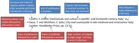 reference harvard book chapter 2 6 chapter in an edited book of leicester