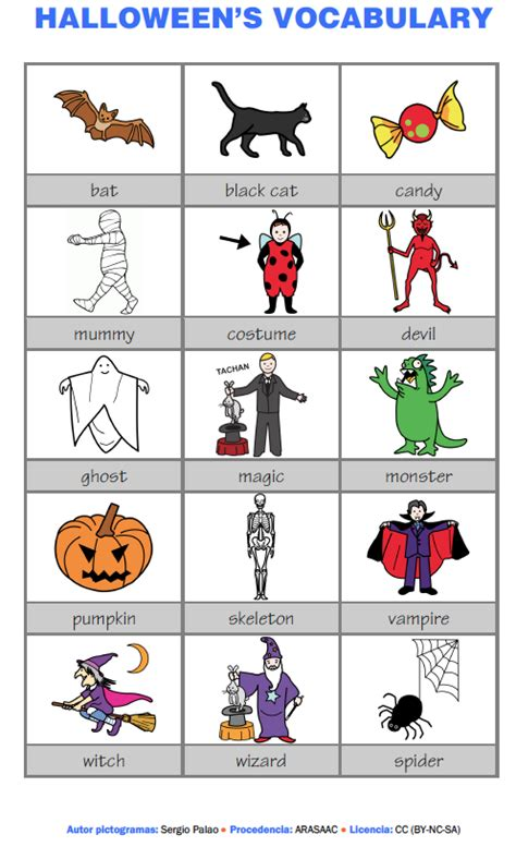 imagenes en ingles de halloween vocabulario en ingl 233 s con pictogramas en color halloween