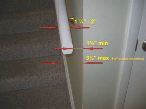 Stair Rail Return Stair Handrails And Guardrails Safety Issues
